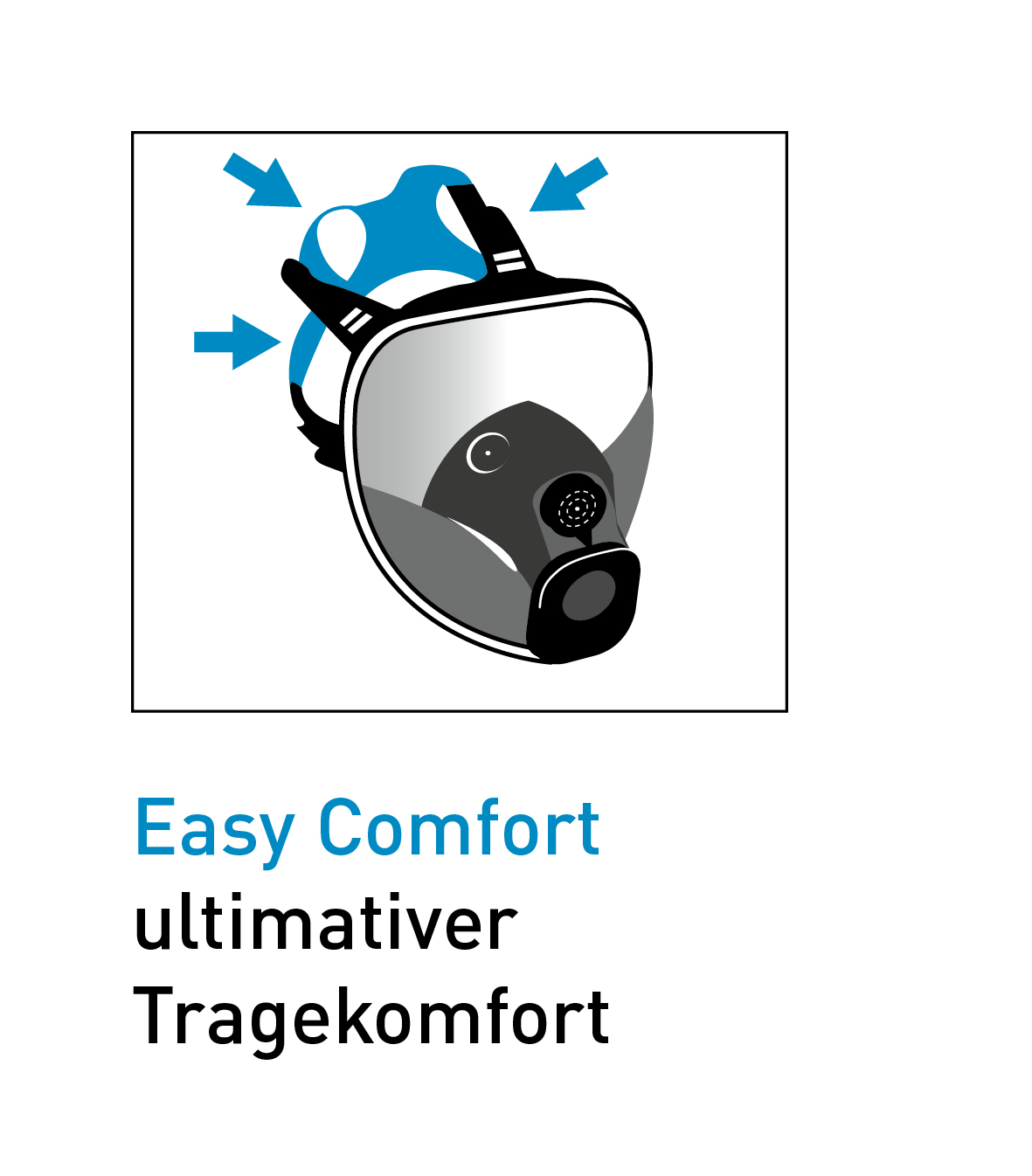 Easy Comfort deutsch